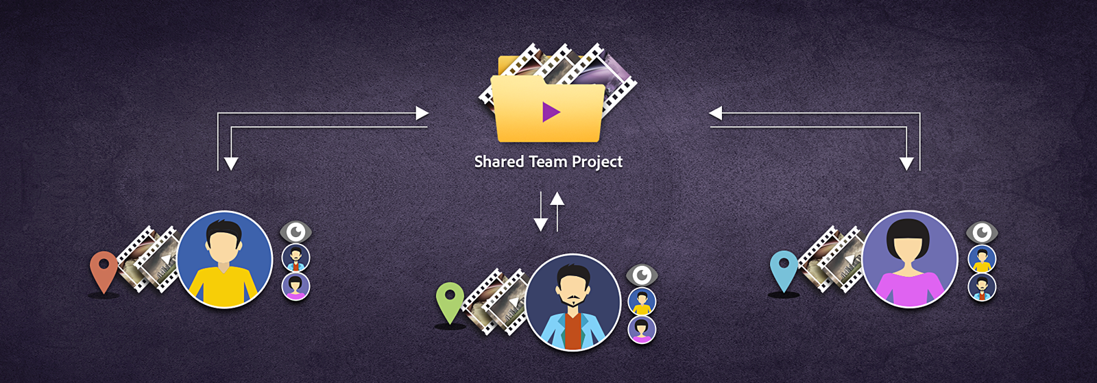 Team Projects support