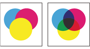 Three overlapping circles without overprinting (left) compared to three overlapping circles with overprinting (right)