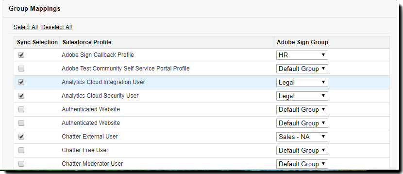 Salesforce Group Mapping profiles