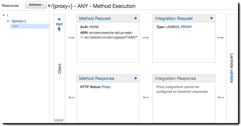 Adobe Sign API: Webhooks