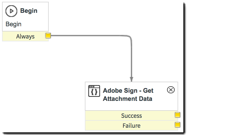 Classic Adobe Sign for ServiceNow - Quick Start Guide