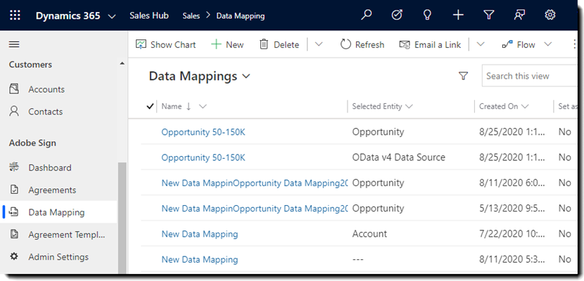 sales hub - data maps