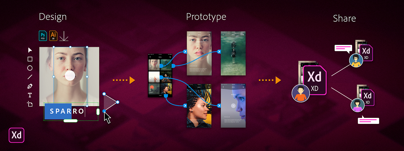 Design, prototype, and share with Adobe XD