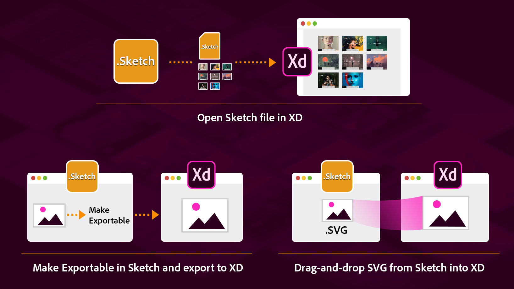 Multiple ways of bringing Sketch assets into XD