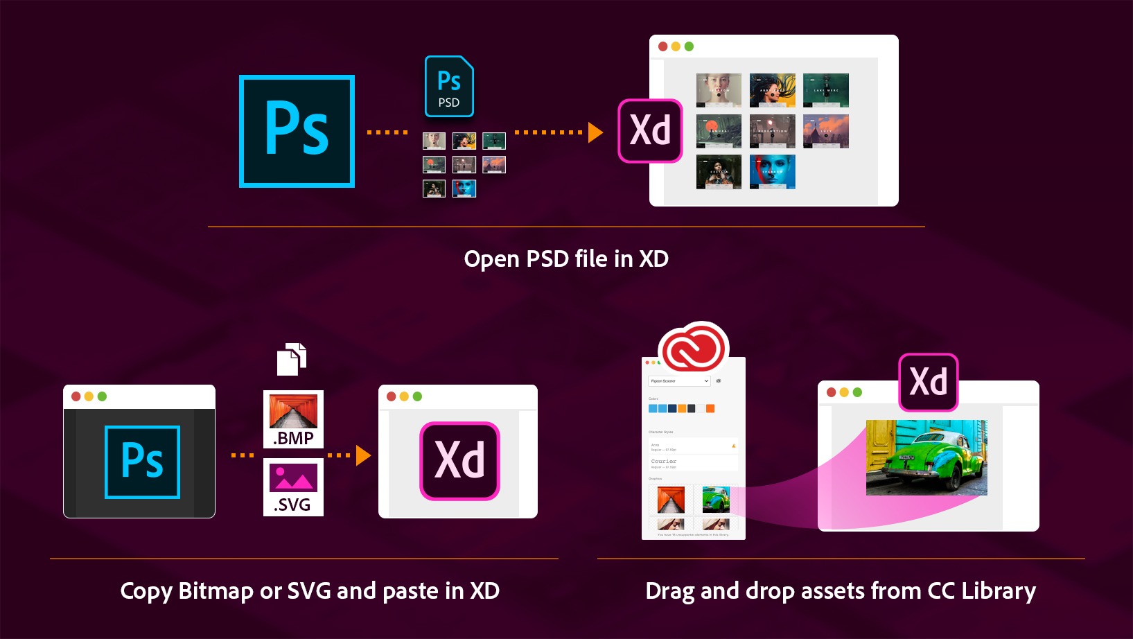 Multiple ways of bringing Photoshop assets into XD
