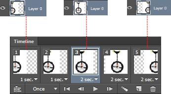 Creation D Animations D Images Dans Photoshop
