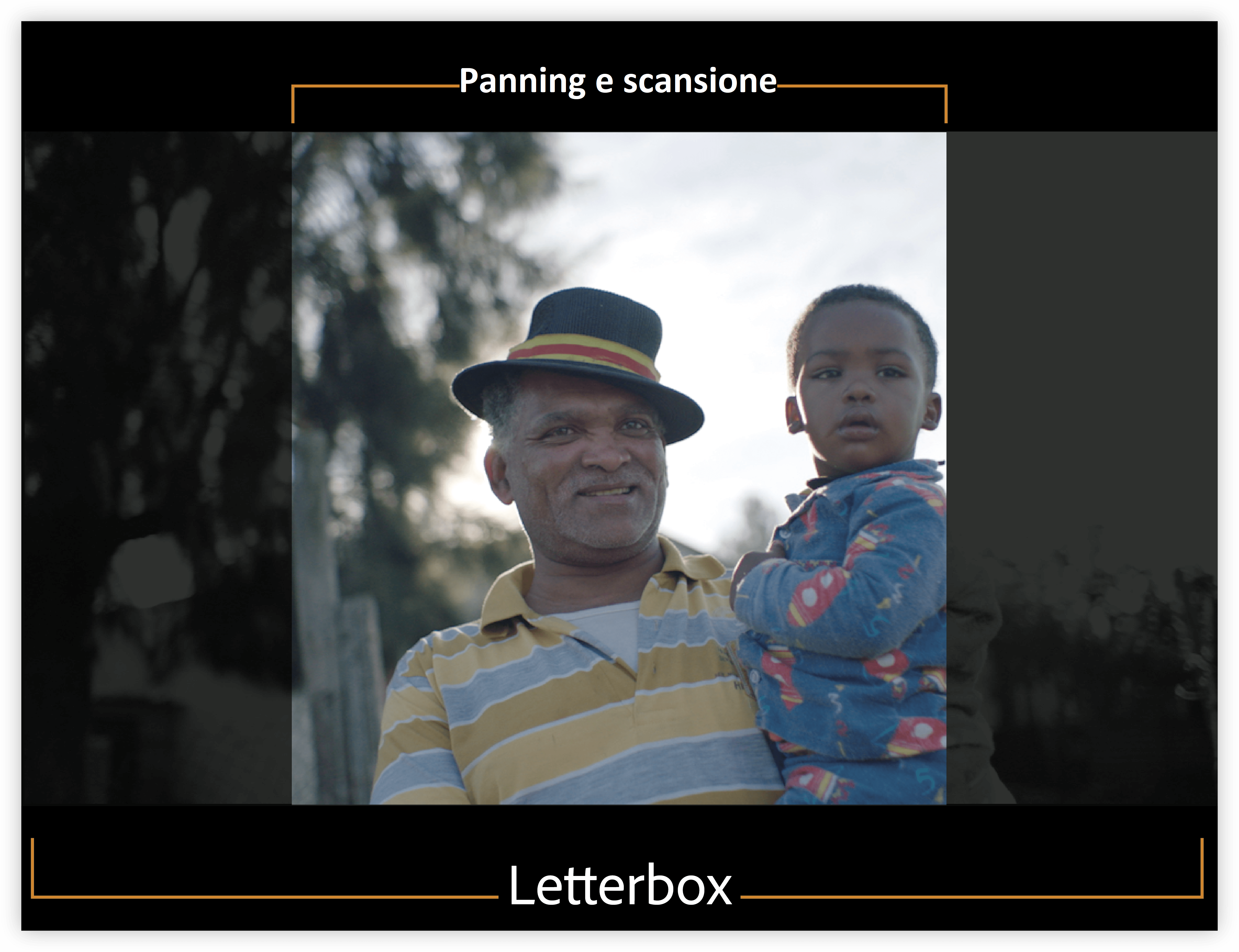 Letterboxing, panning e scansione