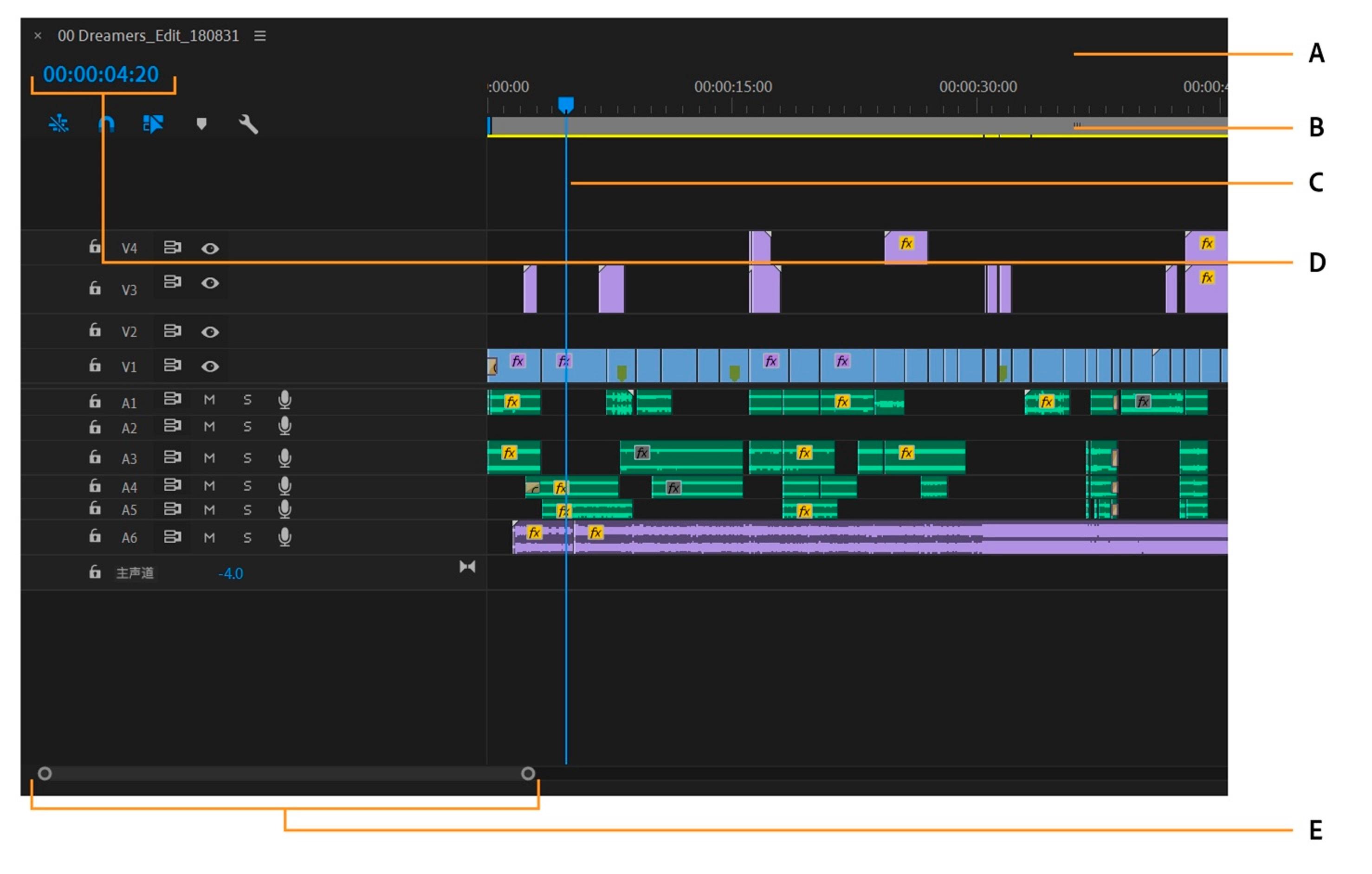 PR如何创建序列教程和更改Premiere时间轴PR序列设置-MOGRT