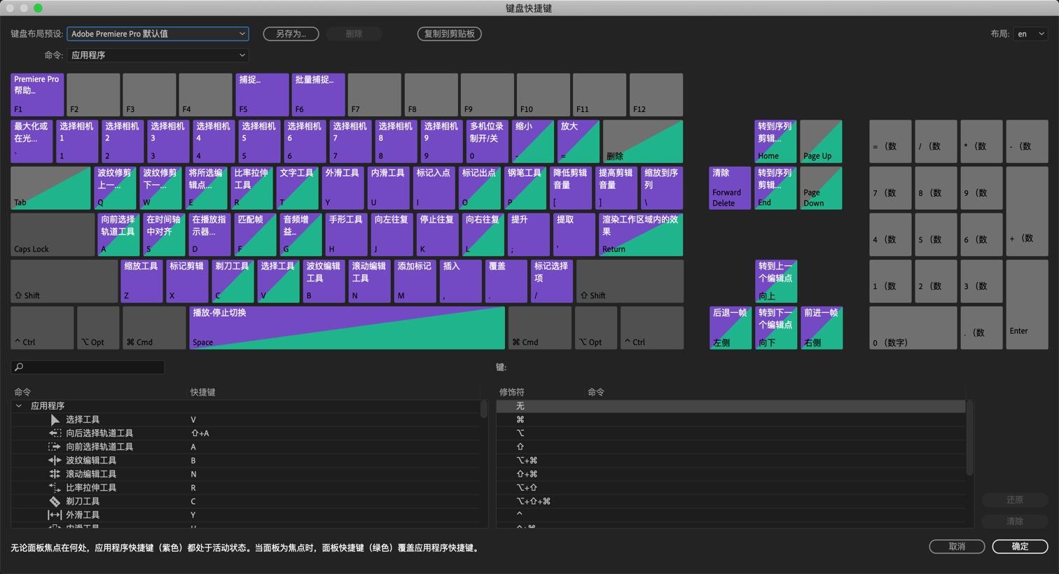 PR快捷键 Premiere Pro 软件中的键盘快捷键大全-MOGRT