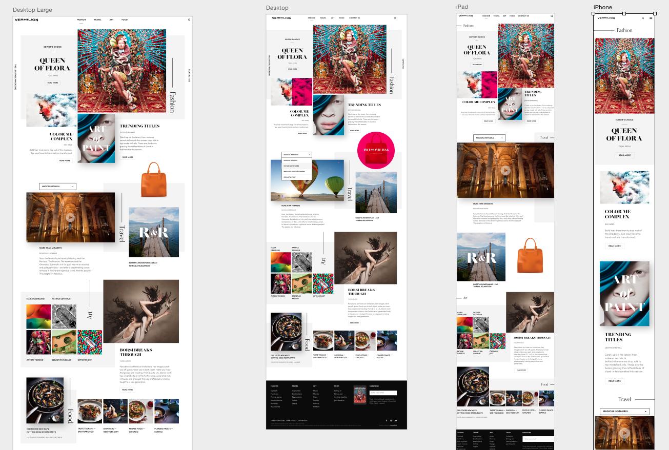 Verwenden von Zeichenflächen in Adobe Photoshop